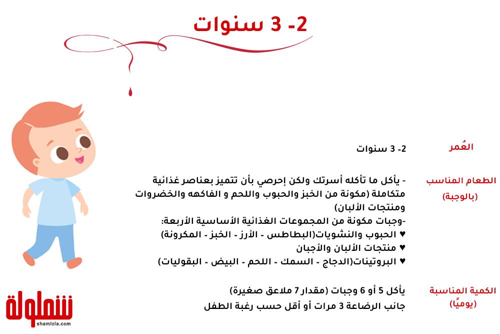 تغذية الطفل من 2 - 3 سنوات
